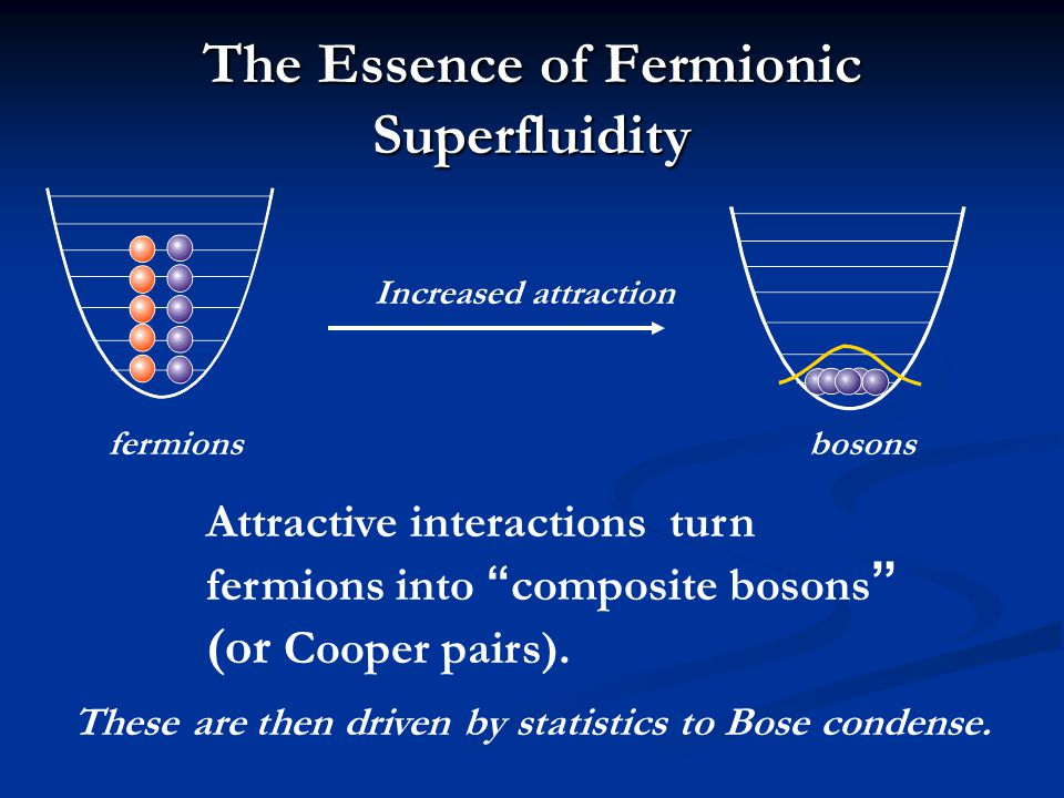 The Essence of Fermionic Superfluidity fermionsbosons Attractive interactions turn fermions into composite bosons (or Cooper pairs).