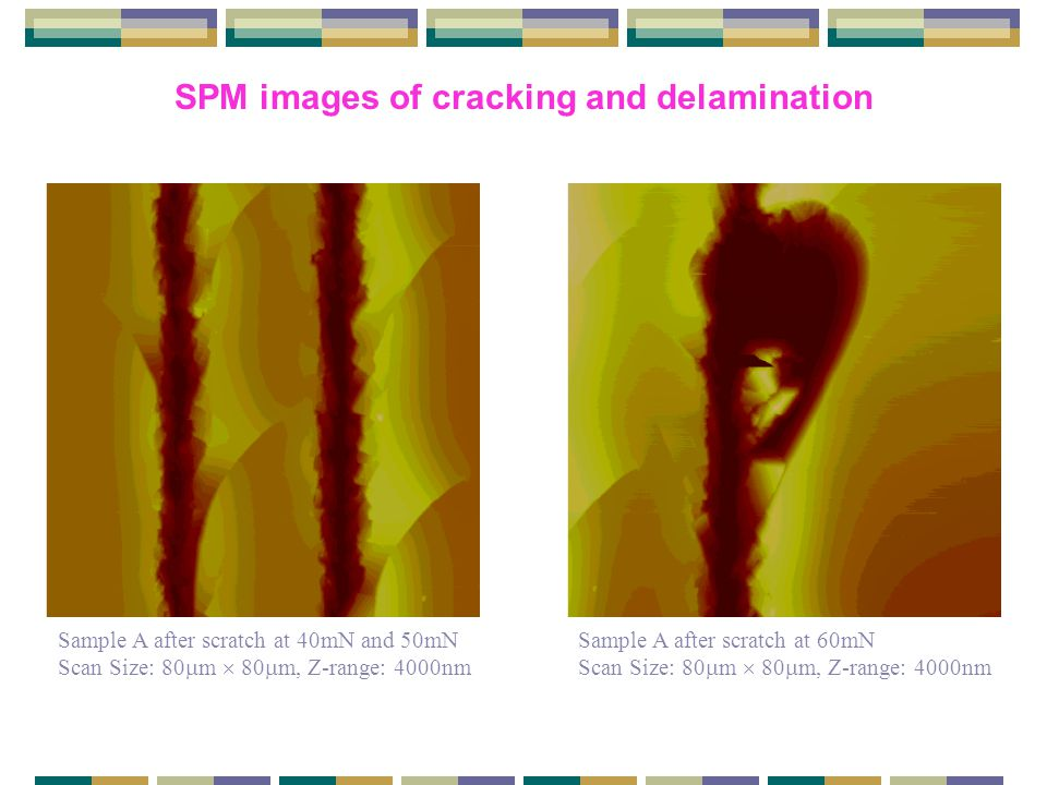 SPM images of cracking and delamination Sample A after scratch at 40mN and 50mN Scan Size: 80  m  80  m, Z-range: 4000nm Sample A after scratch at 60mN Scan Size: 80  m  80  m, Z-range: 4000nm