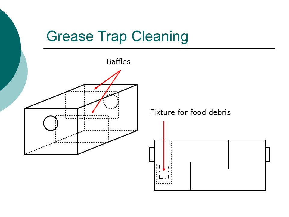 Grease Trap Cleaning Baffles Fixture for food debris