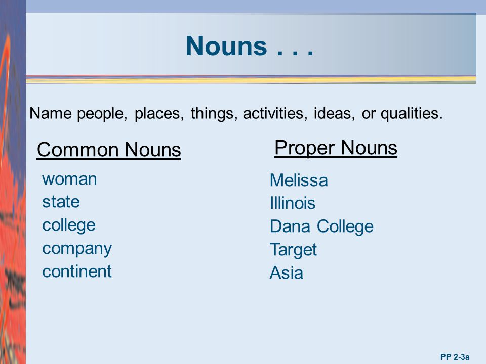Nouns continued People Katrina, student, class Place San Francisco, highway, school, Ohio Things books, desks, pens Activities walking, keyboarding, swimming, searching Ideas or Qualities promptness, privacy, motivation, efficiency PP 2-3b