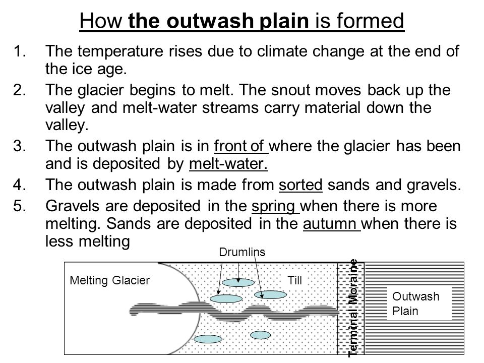 How Terminal Moraine is formed 1.The glacier pushes the moraine in front of it like a bulldozer 2.The temperature rises due to climate change at the e