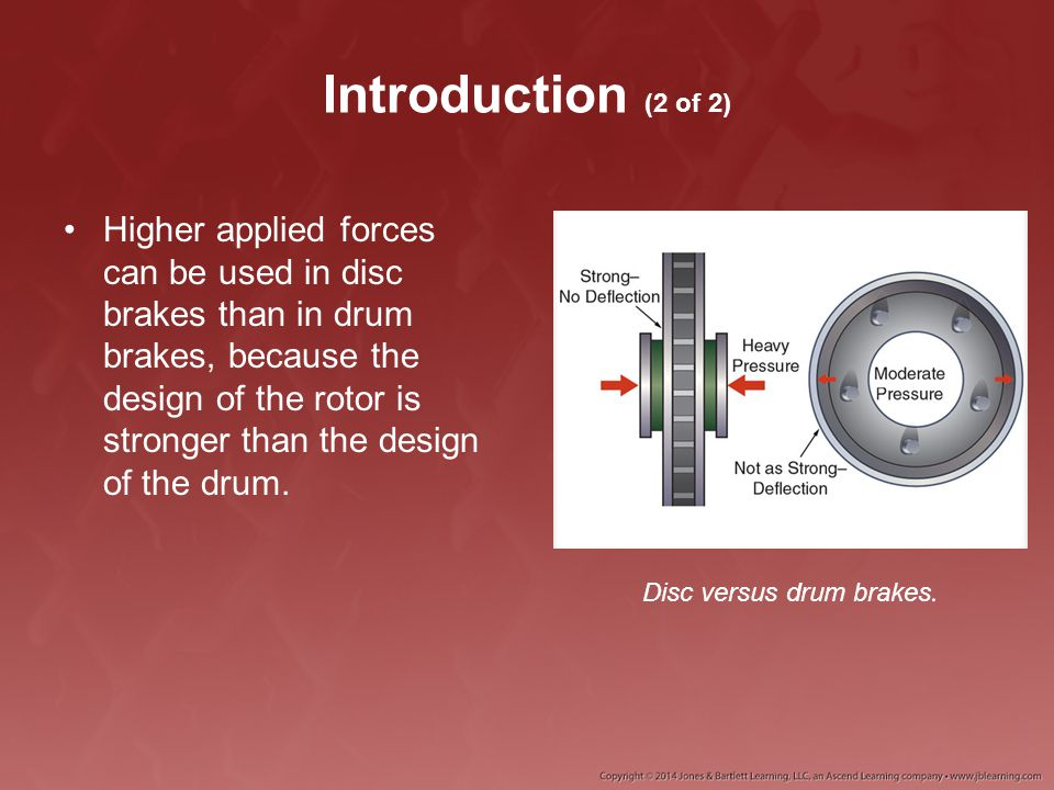 Disc Brake System (1 of 6) Modern vehicles always equipped with disc brakes on at least the front two wheels.