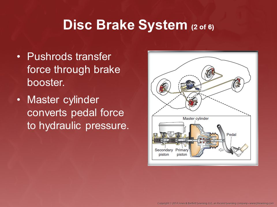 Disc Brake System (2 of 6) Pushrods transfer force through brake booster. Master cylinder converts pedal force to hydraulic pressure.