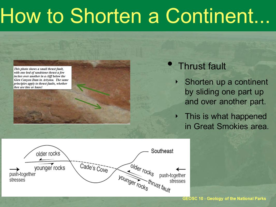 GEOSC 10 - Geology of the National Parks How to Shorten a Continent...