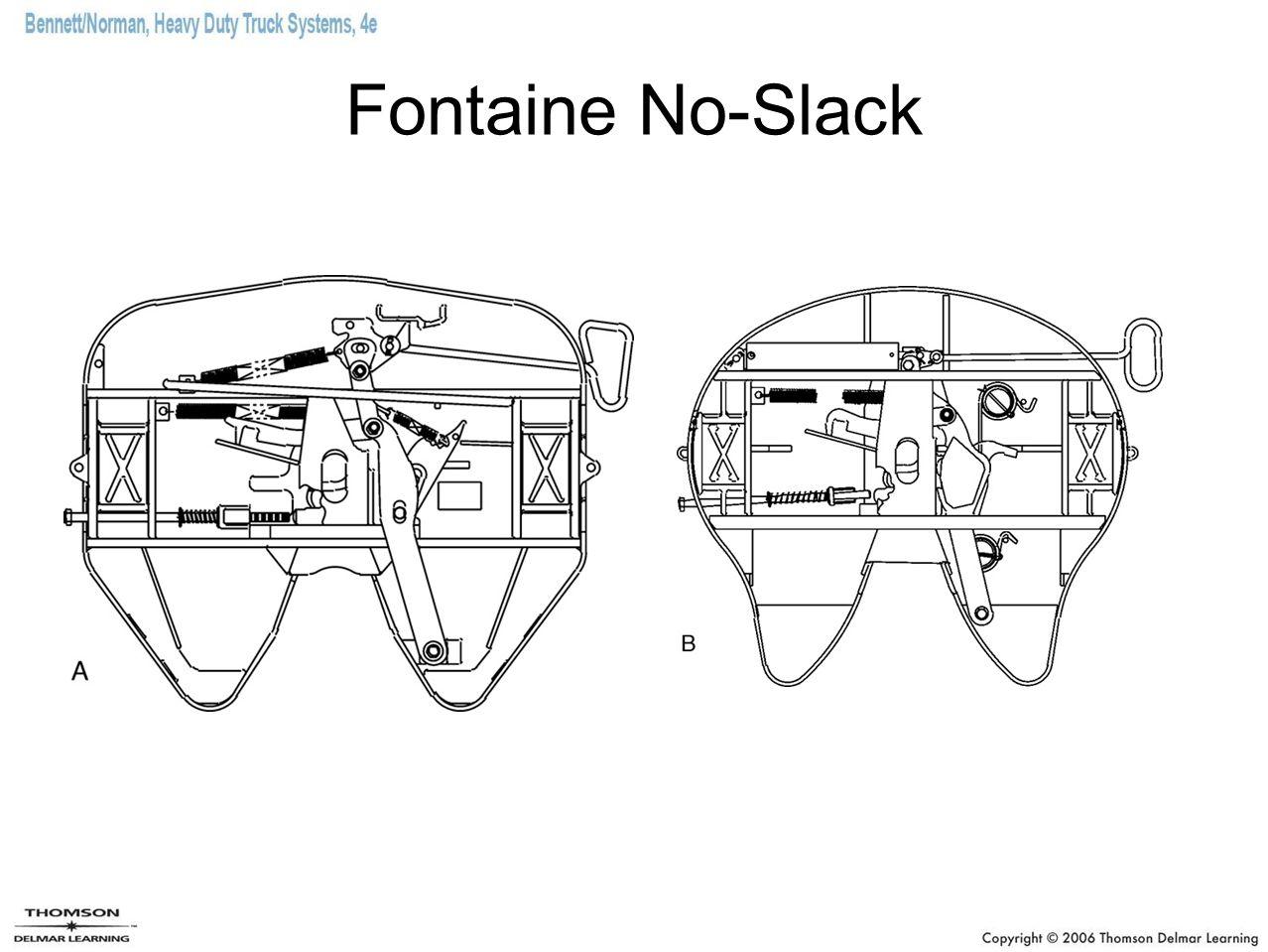 Fontaine No-Slack
