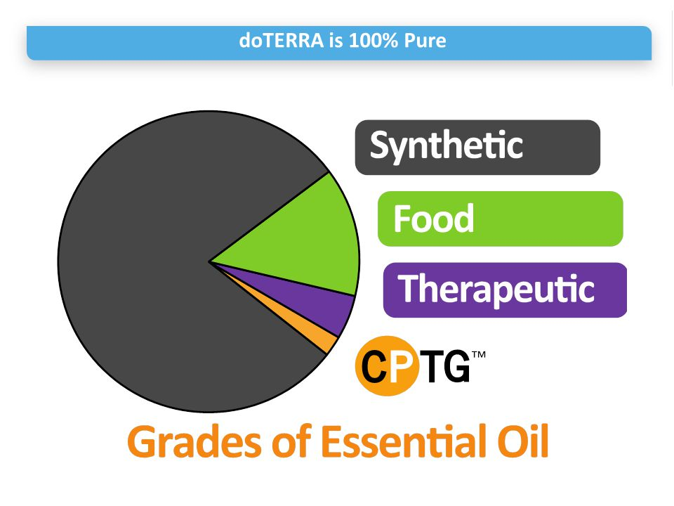 doTERRA is 100% Pure