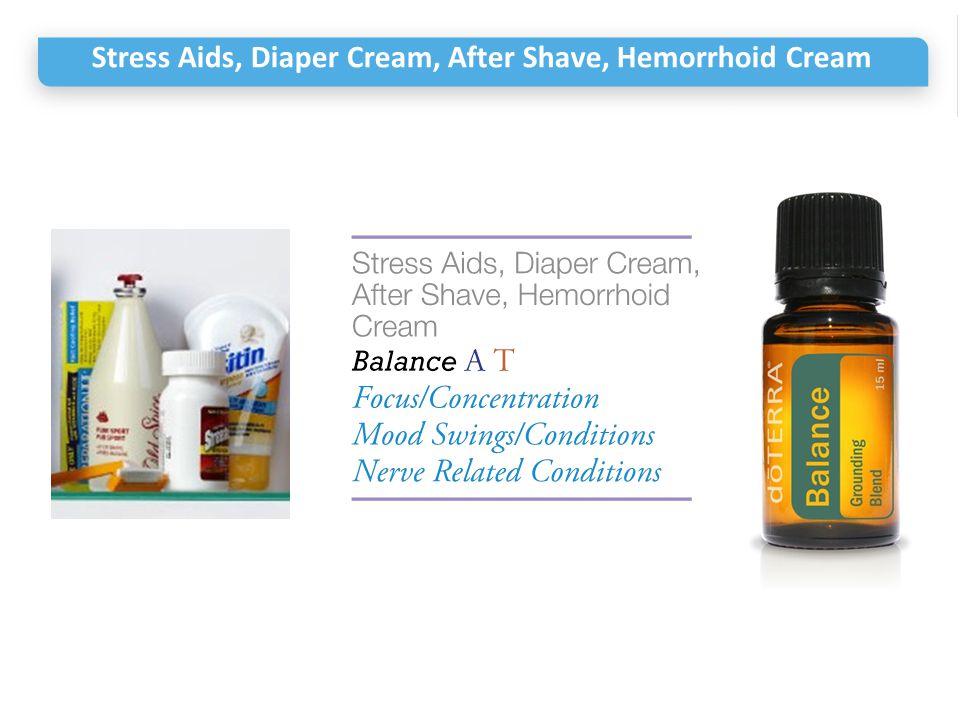 Stress Aids, Diaper Cream, After Shave, Hemorrhoid Cream