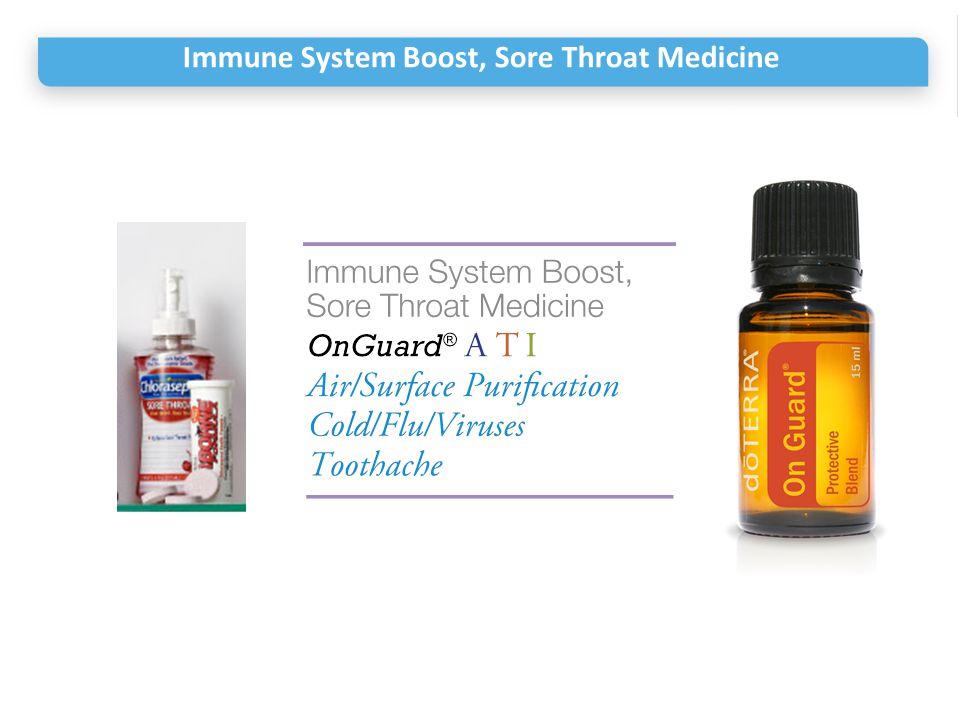 Immune System Boost, Sore Throat Medicine