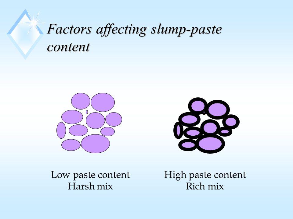 Factors affecting slump-paste content Low paste content Harsh mix High paste content Rich mix