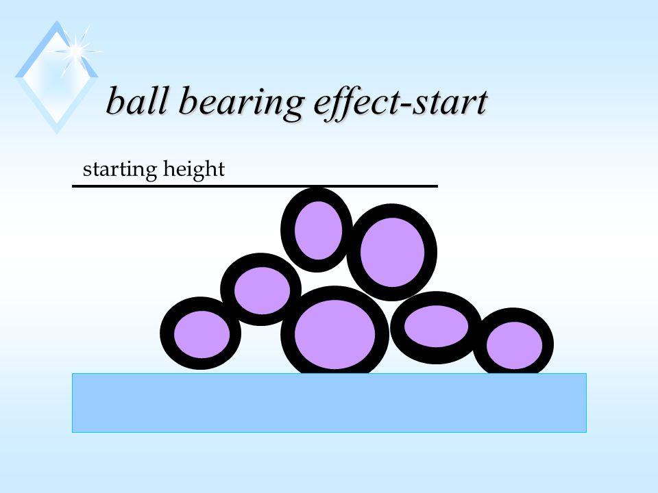 ball bearing effect-start starting height