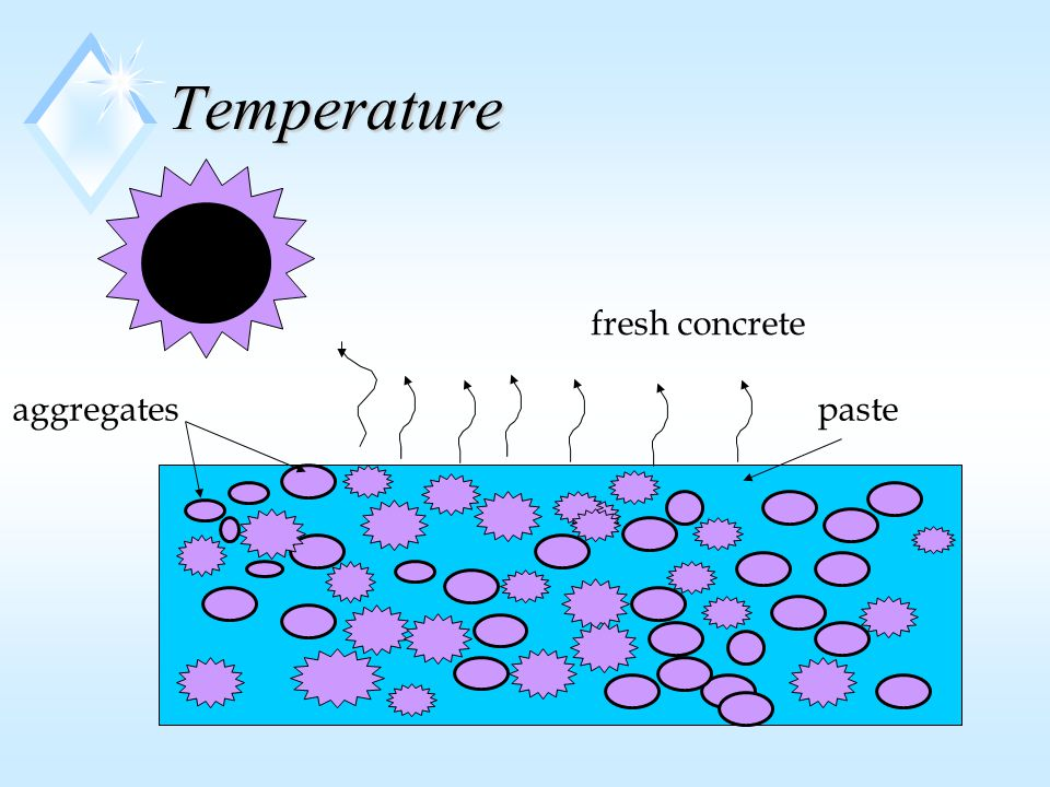 Temperature fresh concrete aggregatespaste