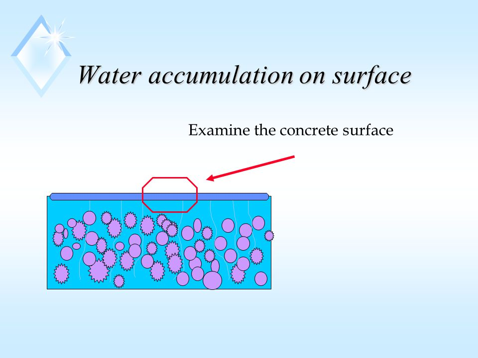Water accumulation on surface Examine the concrete surface