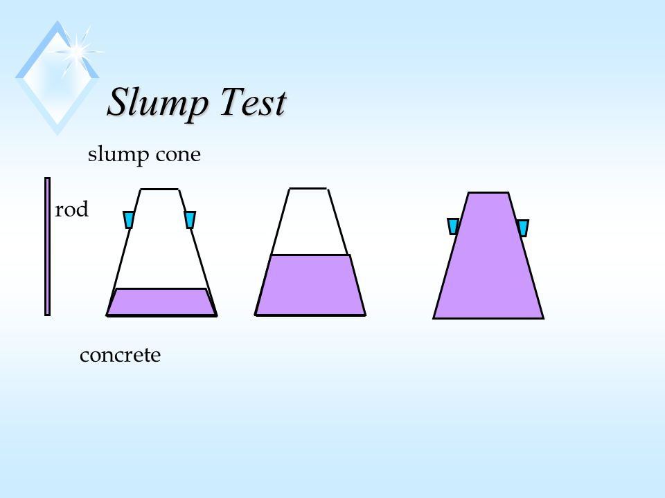 Factors affecting slump u Aggregates u grading the larger the particle size, the higher the slump for a given paste content