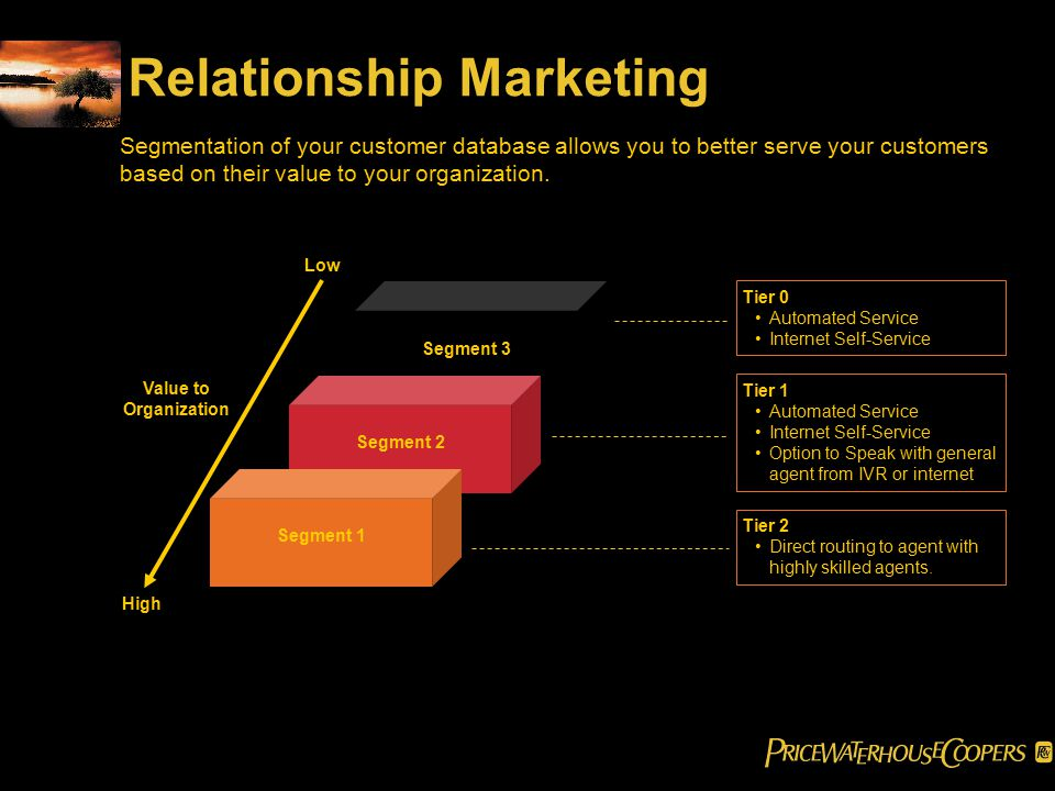 Relationship Marketing Segmentation of your customer database allows you to better serve your customers based on their value to your organization.