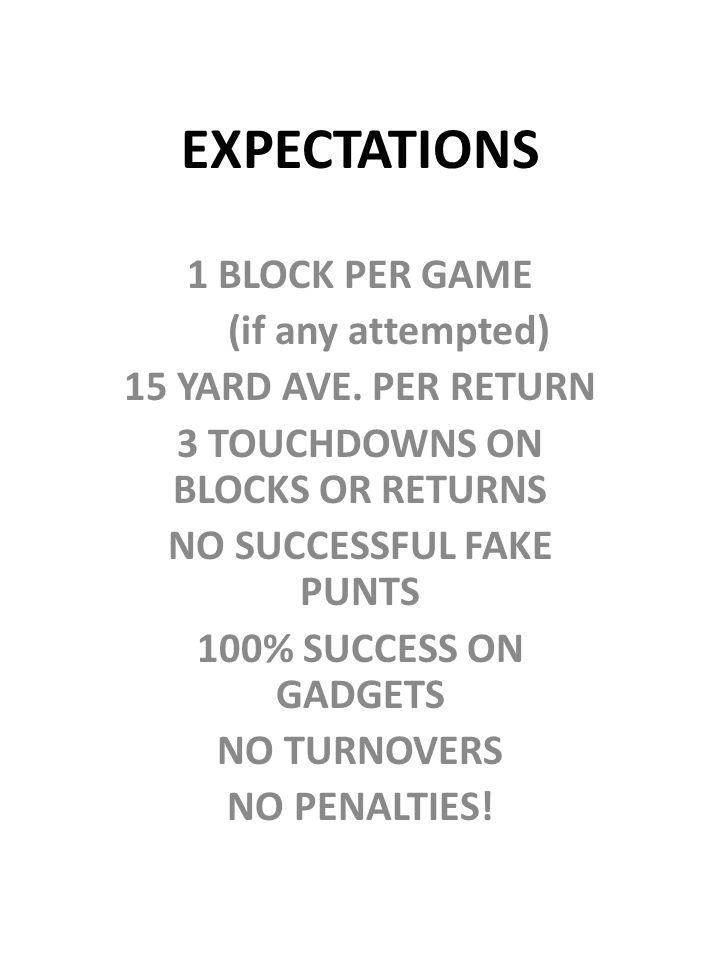 EXPECTATIONS 1 BLOCK PER GAME (if any attempted) 15 YARD AVE. PER RETURN 3 TOUCHDOWNS ON BLOCKS OR RETURNS NO SUCCESSFUL FAKE PUNTS 100% SUCCESS ON GA