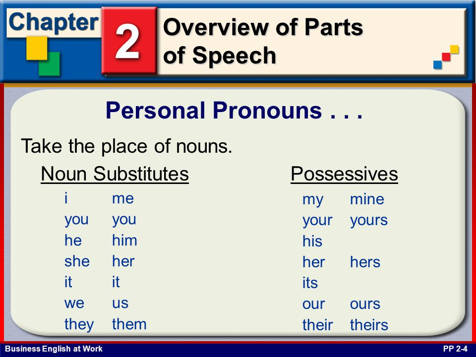 Business English at Work Overview of Parts of Speech Personal Pronouns...
