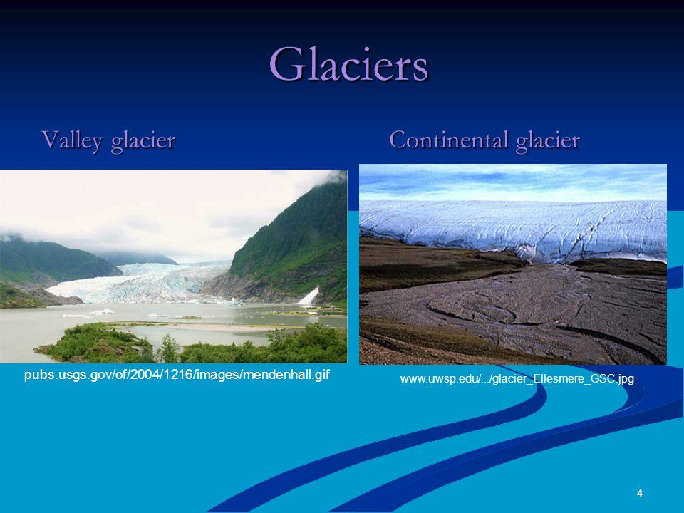 4 Glaciers Glaciers Valley glacier Continental glacier pubs.usgs.gov/of/2004/1216/images/mendenhall.gif www.uwsp.edu/.../glacier_Ellesmere_GSC.jpg