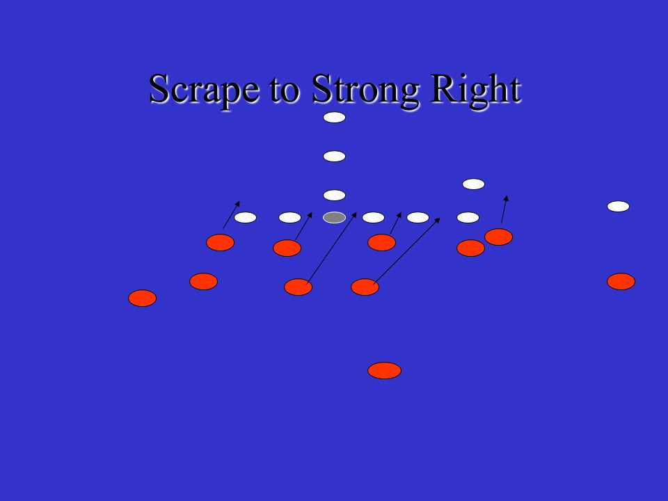 Scrape to Strong Left