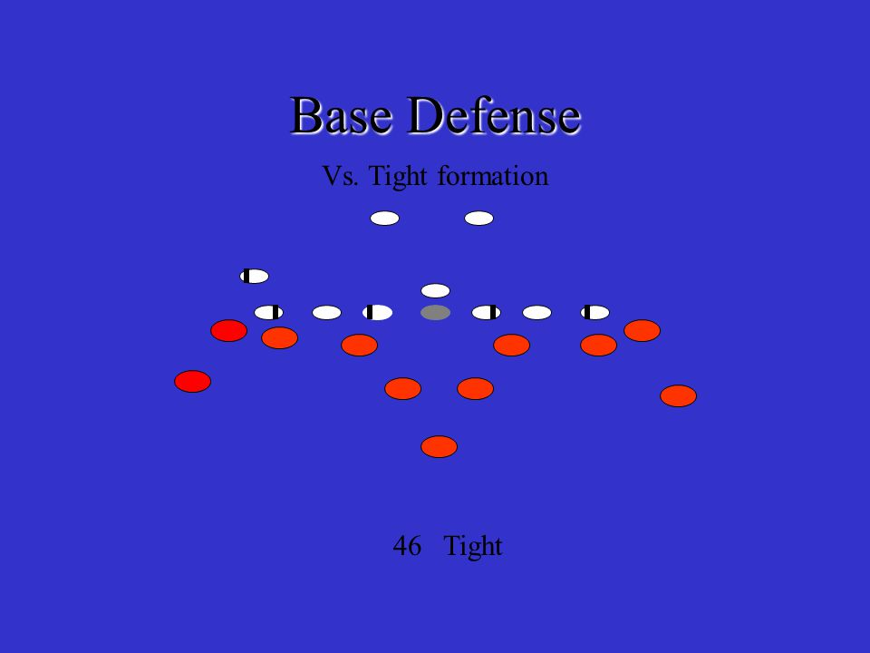 Base Defense 46 Tight Vs. Tight formation