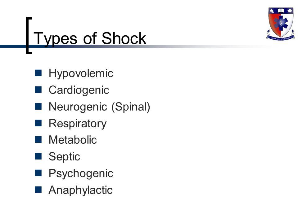 Hypovolemic Cardiogenic Neurogenic (Spinal) Respiratory Metabolic Septic Psychogenic Anaphylactic Types of Shock
