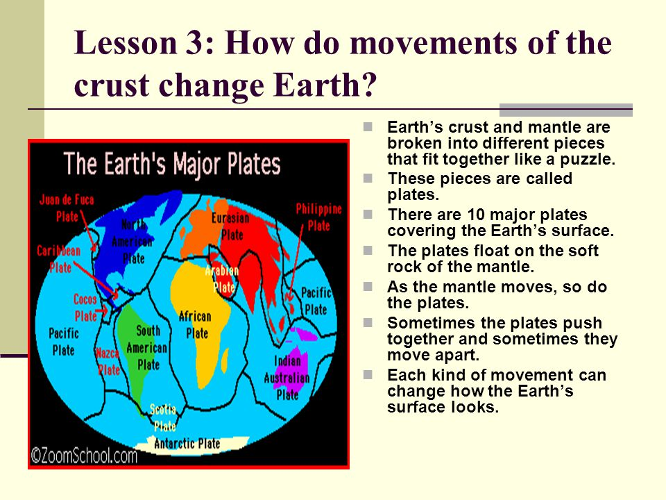Lesson 3: How do movements of the crust change Earth? Earth's crust and mantle are broken into different pieces that fit together like a puzzle. These