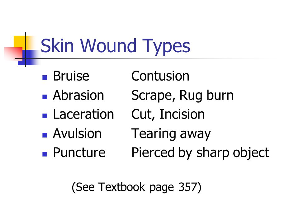 Skin Wound Types BruiseContusion AbrasionScrape, Rug burn LacerationCut, Incision AvulsionTearing away PuncturePierced by sharp object (See Textbook p