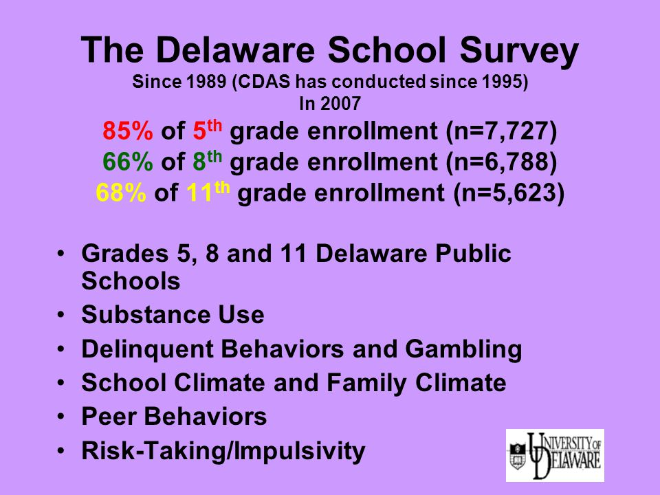 The Delaware School Survey Since 1989 (CDAS has conducted since 1995) In 2007 85% of 5 th grade enrollment (n=7,727) 66% of 8 th grade enrollment (n=6,788) 68% of 11 th grade enrollment (n=5,623) Grades 5, 8 and 11 Delaware Public Schools Substance Use Delinquent Behaviors and Gambling School Climate and Family Climate Peer Behaviors Risk-Taking/Impulsivity