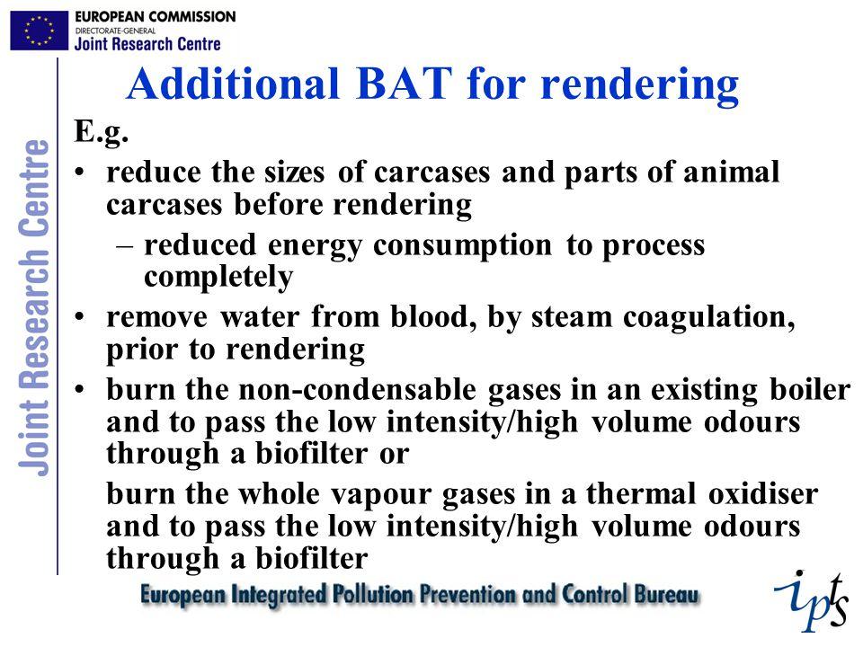 Additional BAT for rendering E.g.