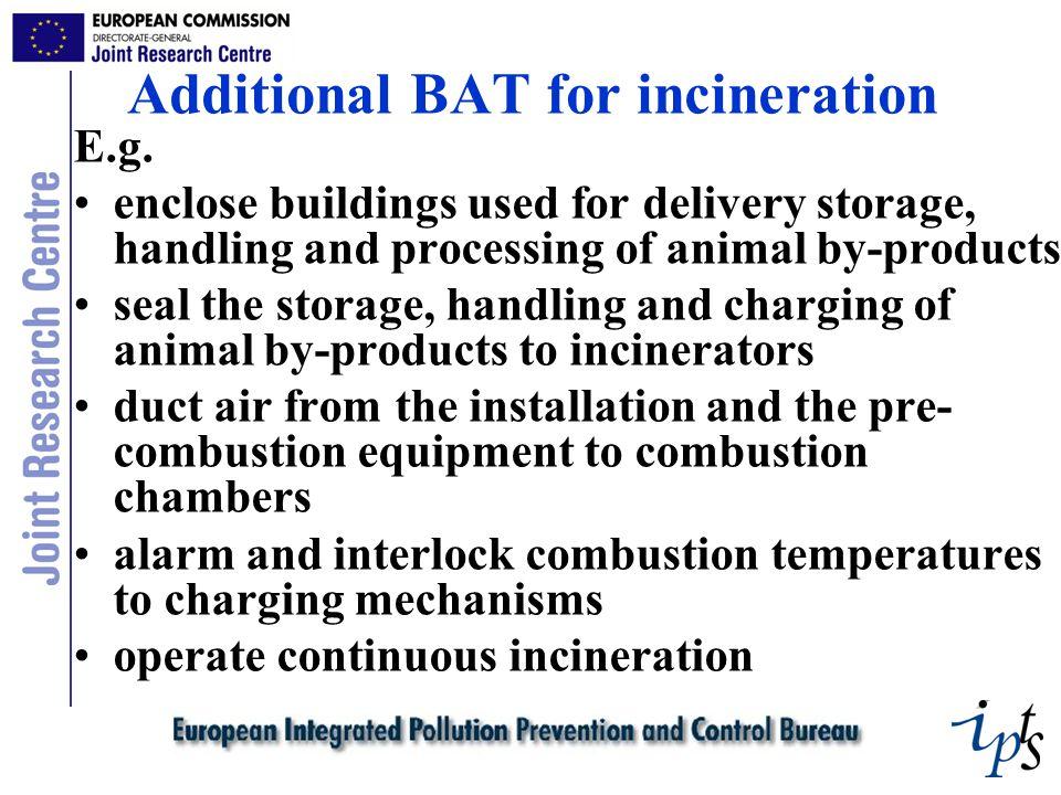 Additional BAT for incineration E.g.