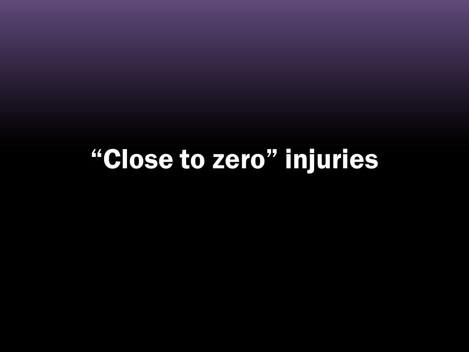 Close to zero injuries