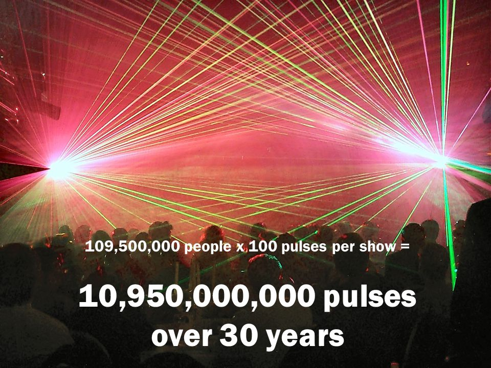 109,500,000 people x 100 pulses per show = 10,950,000,000 pulses over 30 years