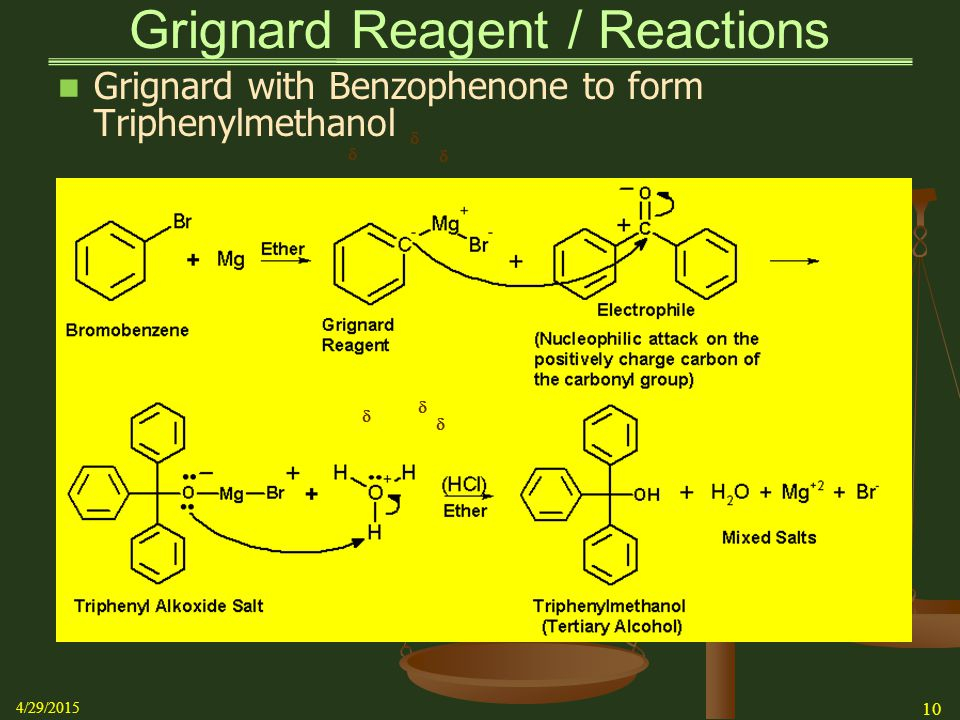       Grignard Reagent / Reactions Grignard with Benzophenone to form Triphenylmethanol 4/29/2015 10