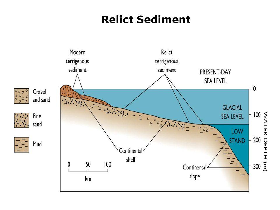 Relict Sediment