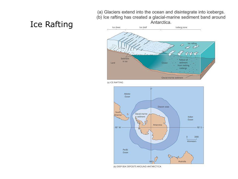 Ice Rafting