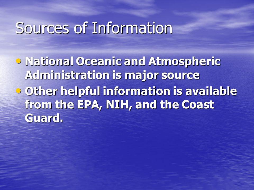 Weather (Waves) NOAA Wavewatch NOAA Wavewatch –http://polar.ncep.noaa.gov/waves/main_int.html http://polar.ncep.noaa.gov/waves/main_int.html –Instructions: http://polar.ncep.noaa.gov/waves/pres/primer /primer_1.html http://polar.ncep.noaa.gov/waves/pres/primer /primer_1.html http://polar.ncep.noaa.gov/waves/pres/primer /primer_1.html