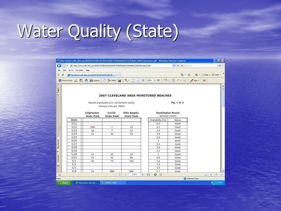 Water Quality (State)