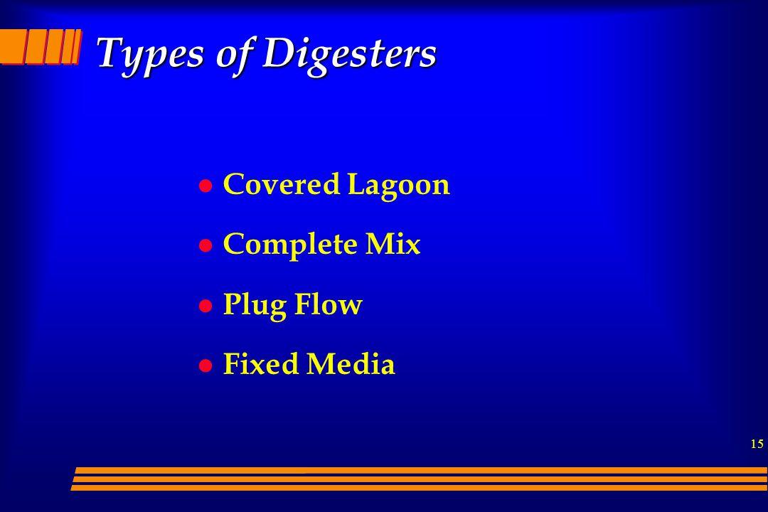 15 Types of Digesters l Covered Lagoon l Complete Mix l Plug Flow l Fixed Media
