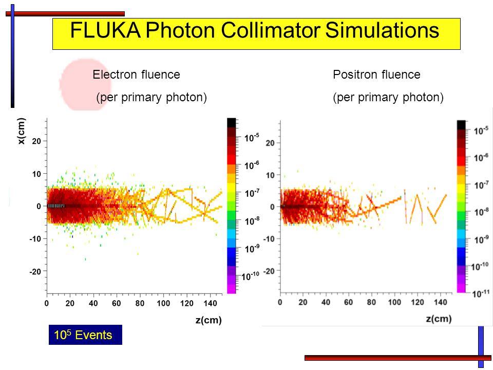 FLUKA Photon Collimator Simulations Electron fluence (per primary photon) Positron fluence (per primary photon) 10 5 Events