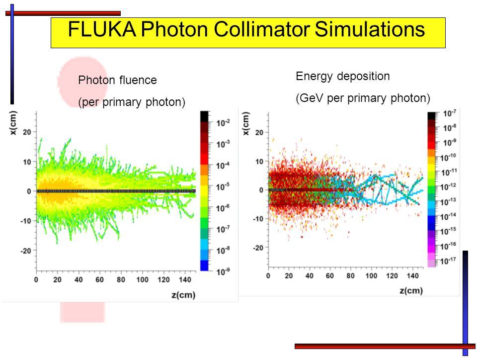 FLUKA Photon Collimator Simulations Photon fluence (per primary photon) Energy deposition (GeV per primary photon)