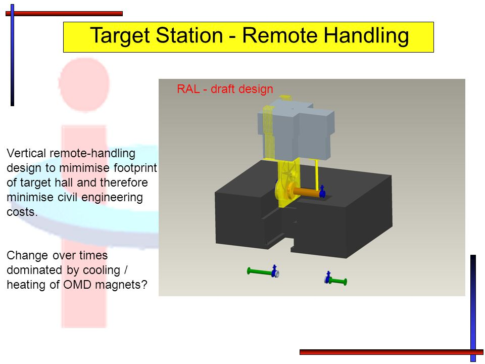 Target Station - Remote Handling Vertical remote-handling design to mimimise footprint of target hall and therefore minimise civil engineering costs.