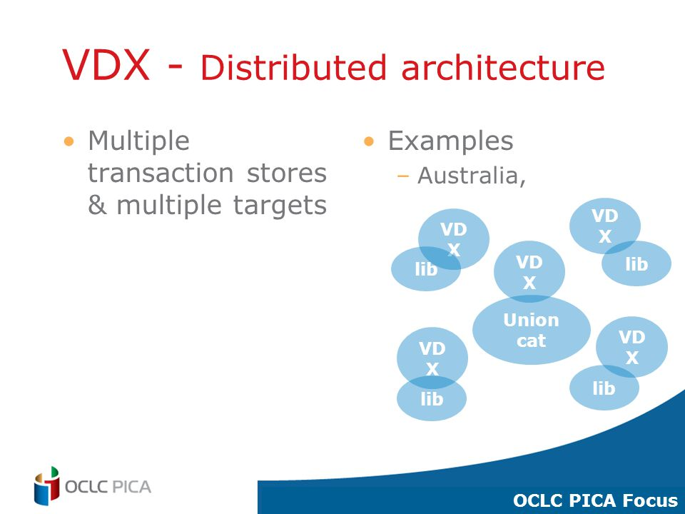 22 VDX - Distributed architecture Multiple transaction stores & multiple targets Examples –Australia, OCLC PICA Focus VD X lib Union cat