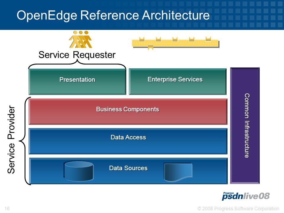 © 2008 Progress Software Corporation16 OpenEdge Reference Architecture Presentation Business Components Data Access Data Sources Common Infrastructure Enterprise Services Service Provider Service Requester