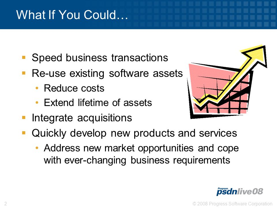 © 2008 Progress Software Corporation2 What If You Could…  Speed business transactions  Re-use existing software assets Reduce costs Extend lifetime of assets  Integrate acquisitions  Quickly develop new products and services Address new market opportunities and cope with ever-changing business requirements