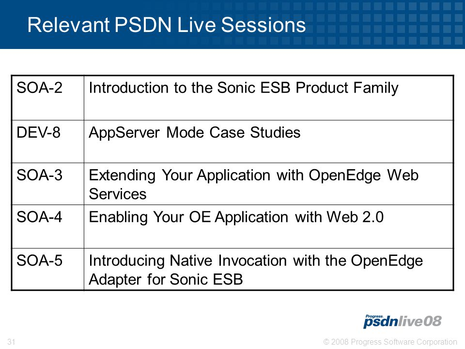 © 2008 Progress Software Corporation31 Relevant PSDN Live Sessions SOA-2Introduction to the Sonic ESB Product Family DEV-8AppServer Mode Case Studies