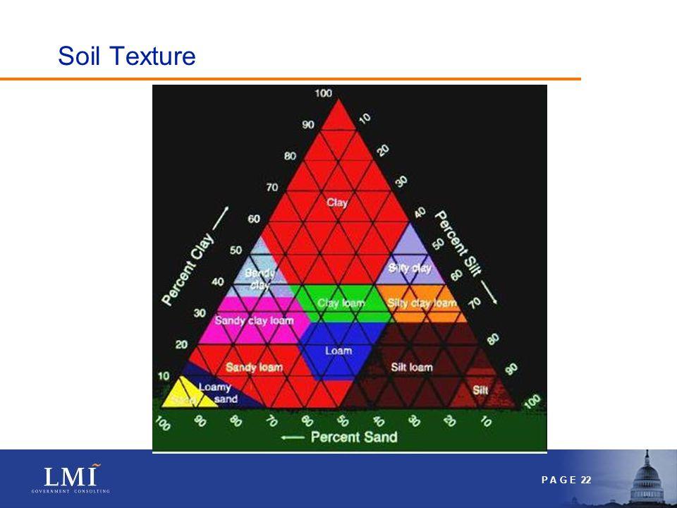 P A G E 22 Soil Texture