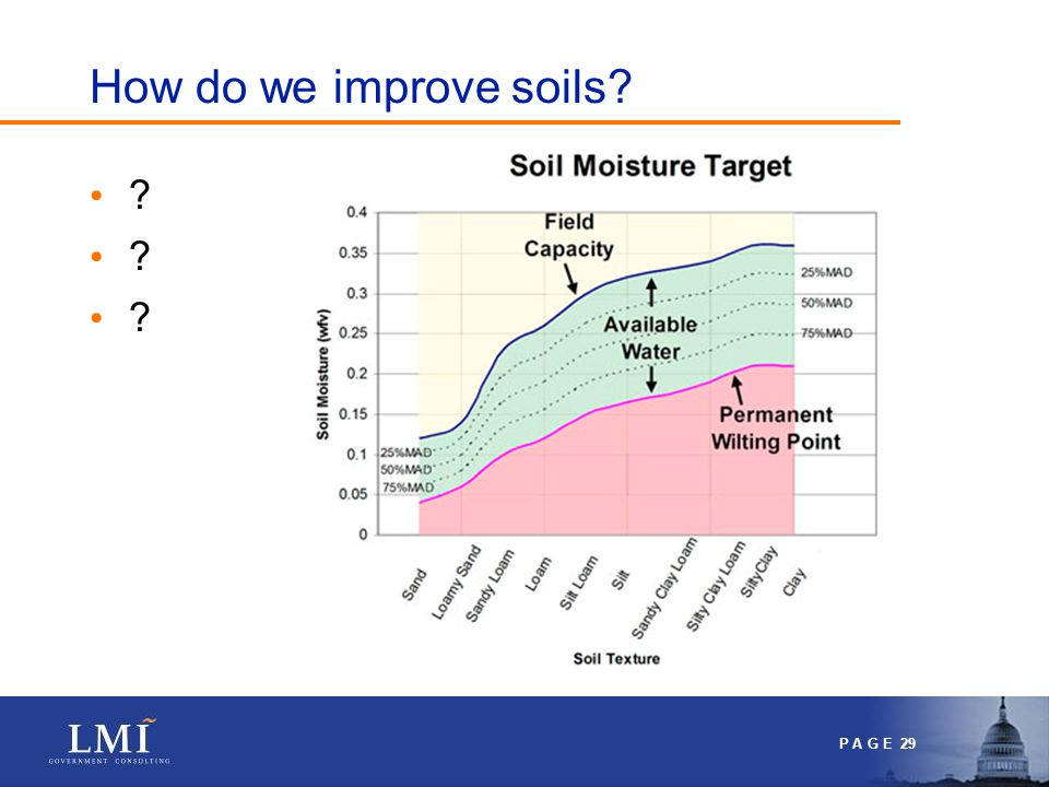 P A G E 29 How do we improve soils? ?