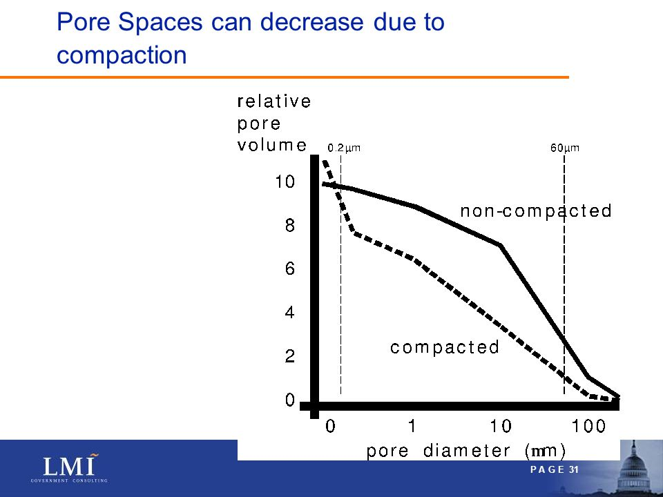 P A G E 31 Pore Spaces can decrease due to compaction