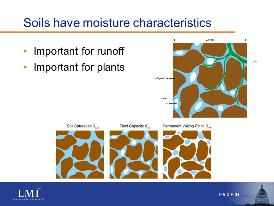 P A G E 34 Soils have moisture characteristics Important for runoff Important for plants