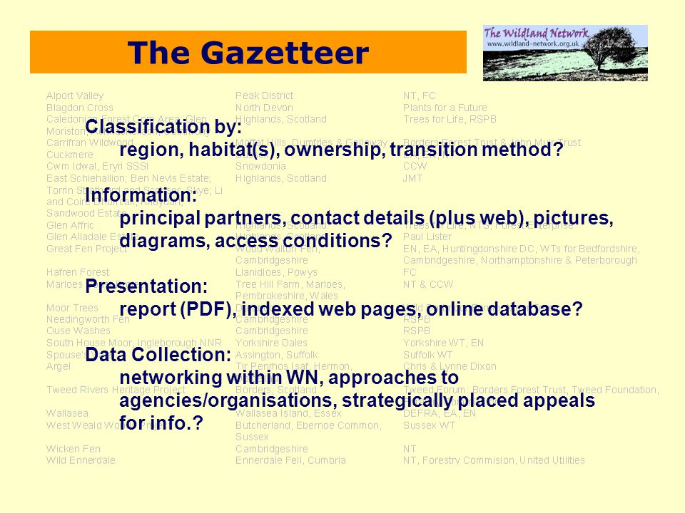 The Gazetteer Classification by: region, habitat(s), ownership, transition method.