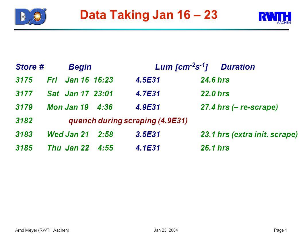 Arnd Meyer (RWTH Aachen) Jan 23, 2004Page 1 Data Taking Jan 16 – 23 Store # BeginLum [cm -2 s -1 ]Duration 3175Fri Jan 16 16:23 4.5E31 24.6 hrs 3177Sat Jan 17 23:01 4.7E31 22.0 hrs 3179Mon Jan 19 4:36 4.9E31 27.4 hrs (– re-scrape) 3182quench during scraping (4.9E31) 3183Wed Jan 21 2:58 3.5E31 23.1 hrs (extra init.